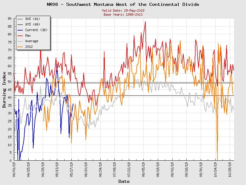 (Graphic) NR08 Burning Index