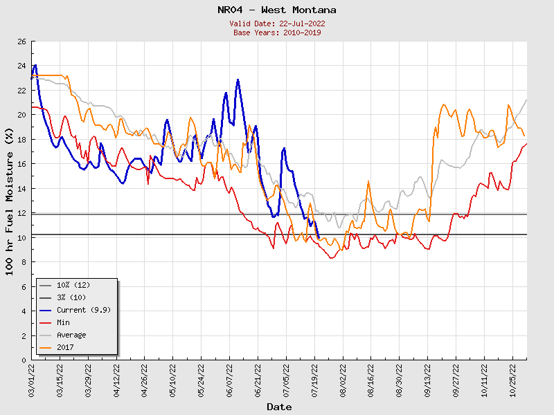 (Graphic) NR04 100-hr Graph