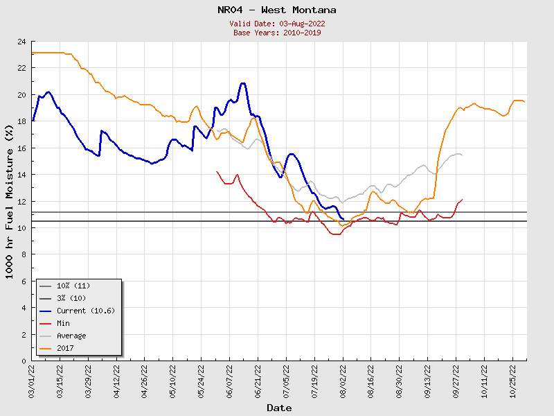 (Graphic) NR04 1000-hr Graph