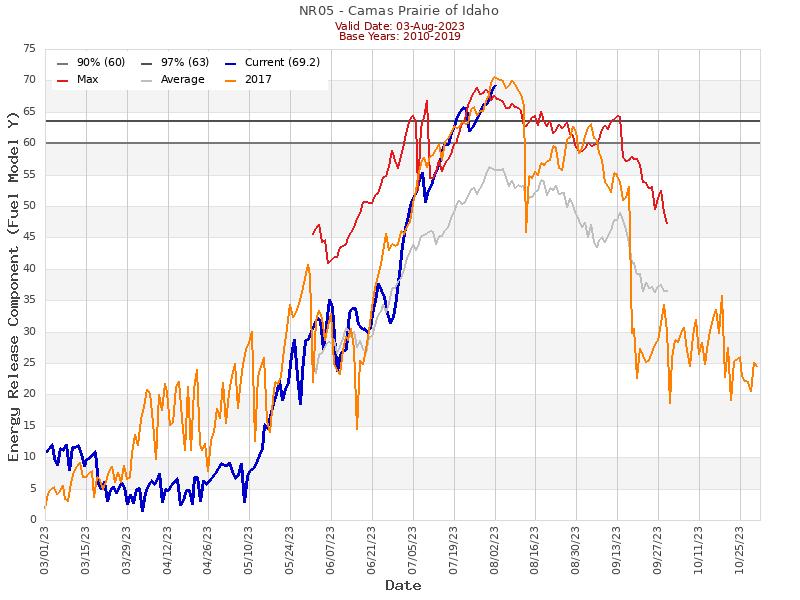 (Graphic) NR04 ERC Graph